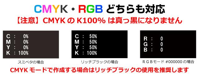 CMYKとRGBどちらも対応!CMYKのK100%は真っ黒になりませんのでご注意ください