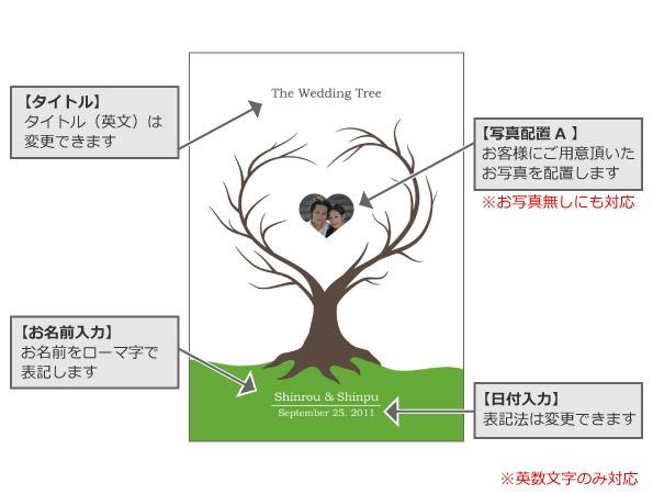 ウェディングツリー01詳細